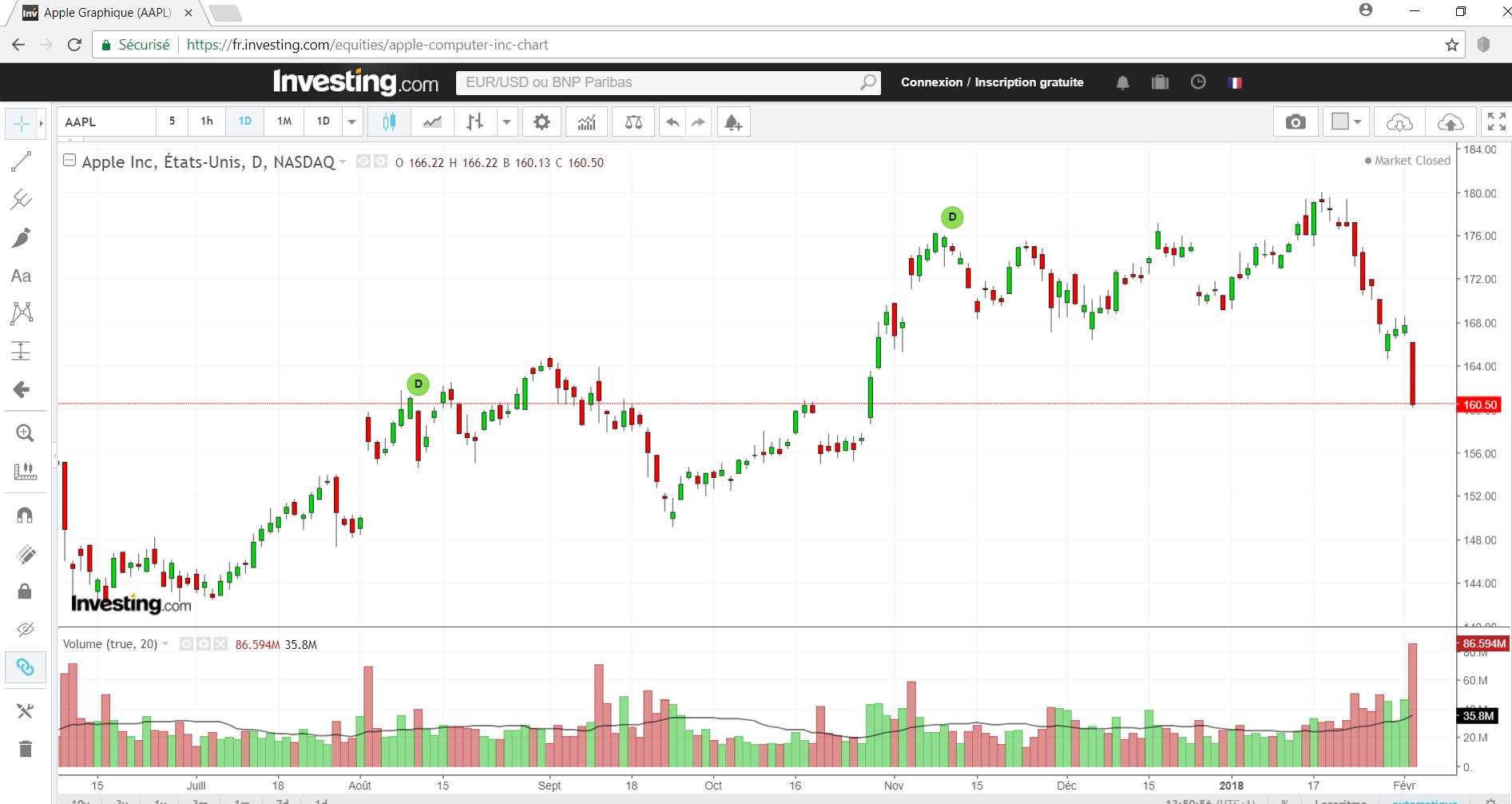 logiciel trading gratuit bourse investing