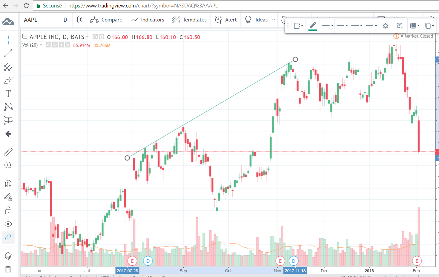 logiciel trading gratuit bourse tradingview