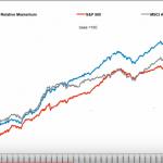 Stratégie Dual Momentum ETF en bourse