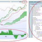 Les meilleurs logiciels gratuits pour investir en bourse