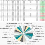 Suivi Portefeuille Boursier : Reporting Avril 2018