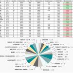 Suivi Portefeuille Boursier : Reporting Mai 2018