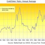 Investir dans l'or ou l'argent : le meilleur placement ?
