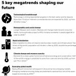 Investir dans les ETF Megatrend en bourse