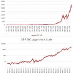 La hausse des indices boursier est elle exponentielle